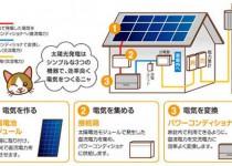 太陽光発電の仕組み/メリット・デメリット