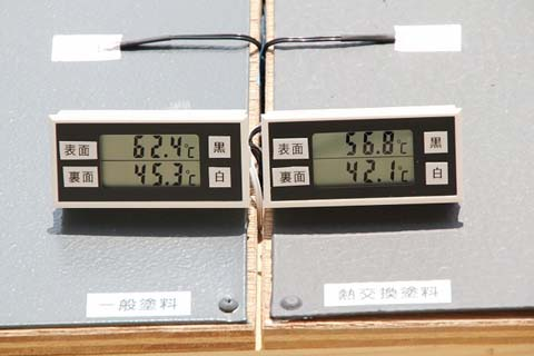 屋根塗料の比較